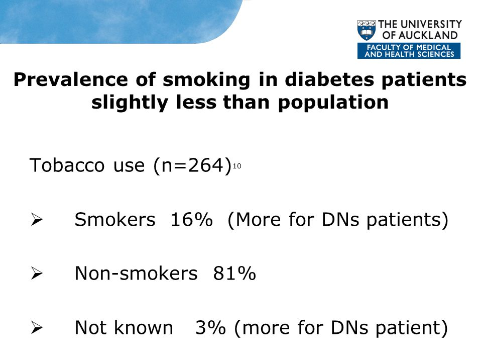 Prevalence of smoking in diabetes patients slightly less than population Tobacco use (n=264) 10  Smokers 16% (More for DNs patients)  Non-smokers 81%  Not known 3% (more for DNs patient)