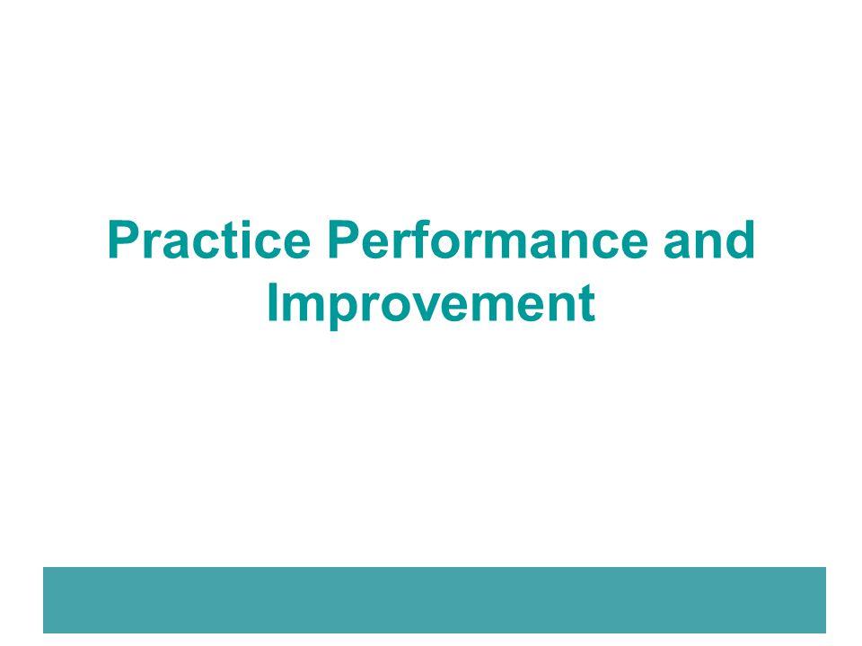 Practice Performance and Improvement
