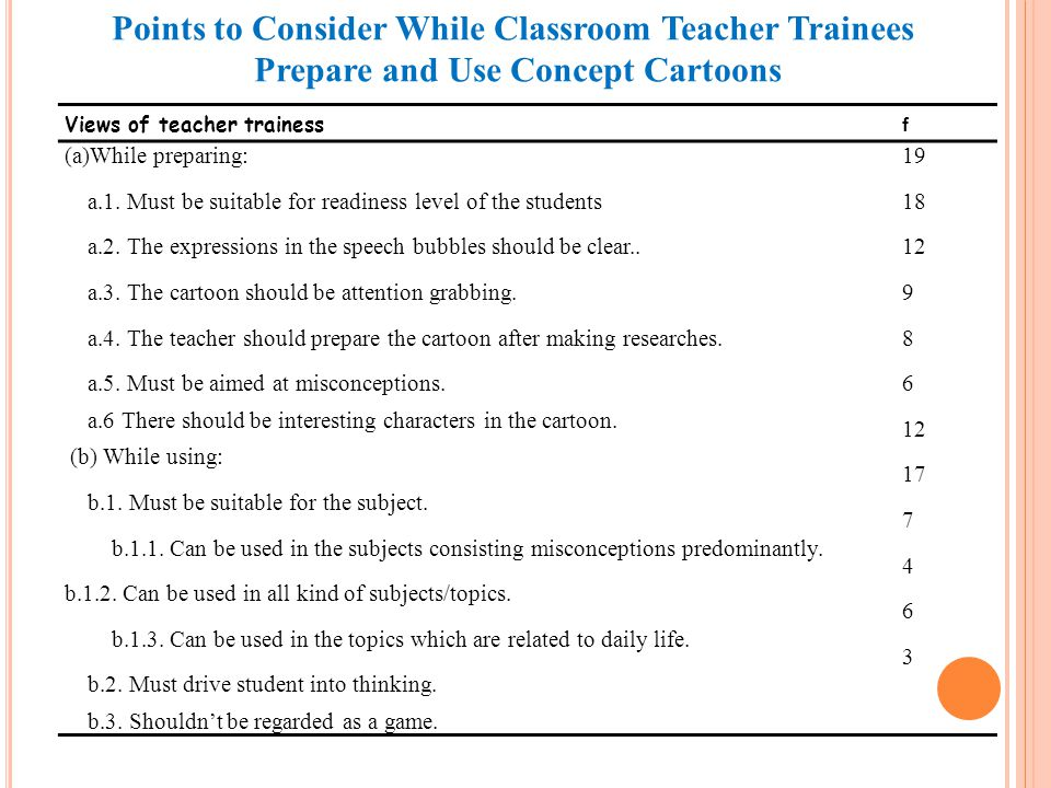 Views of teacher trainess f (a)While preparing: a.1.