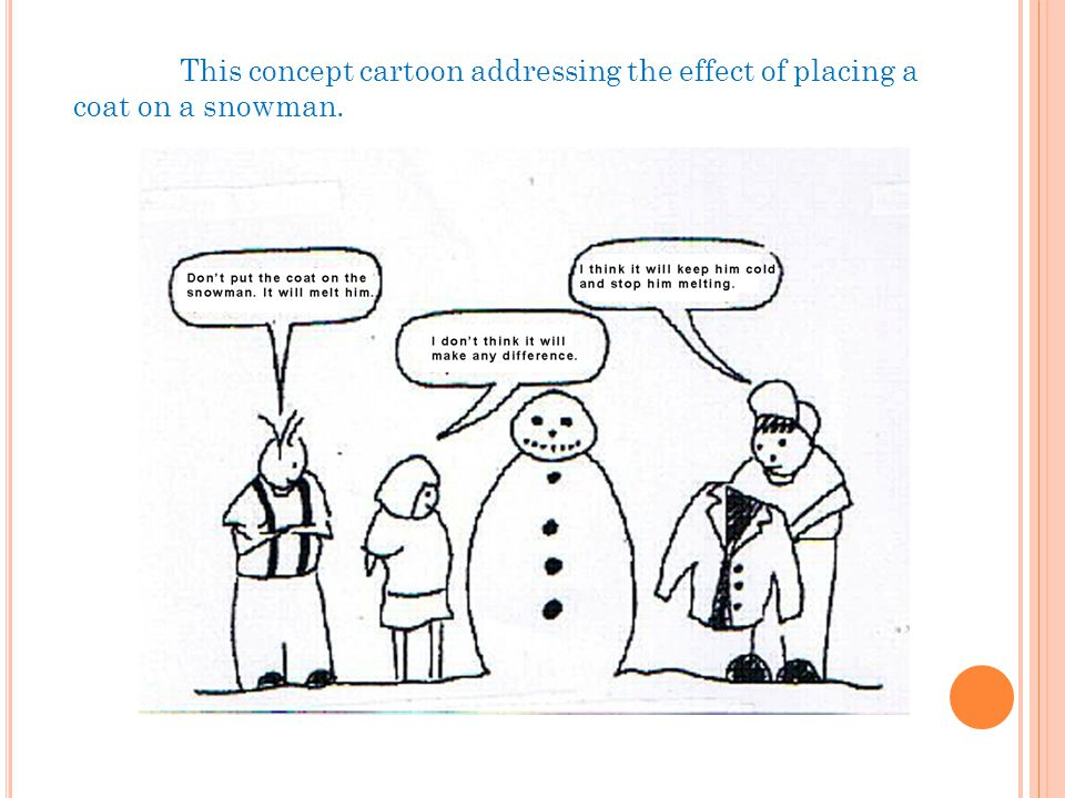 This concept cartoon addressing the effect of placing a coat on a snowman.