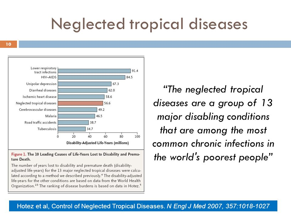 """Neglected tropical diseases """"The neglected tropical diseases are a group of 13 major disabling conditions that are among the most common chronic infec"""