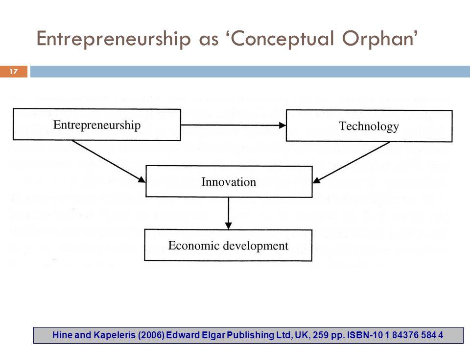 Entrepreneurship as 'Conceptual Orphan' 17 Hine and Kapeleris (2006) Edward Elgar Publishing Ltd, UK, 259 pp. ISBN-10 1 84376 584 4