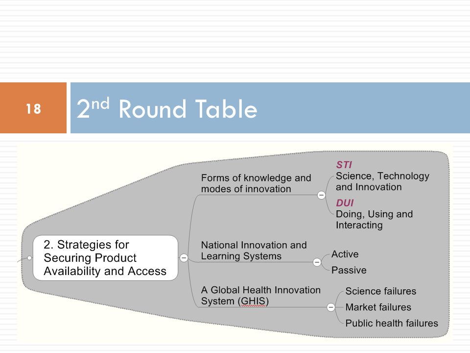 2 nd Round Table 18
