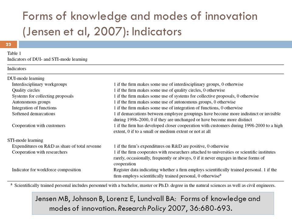 Forms of knowledge and modes of innovation (Jensen et al, 2007): Indicators 23 Jensen MB, Johnson B, Lorenz E, Lundvall BA: Forms of knowledge and mod