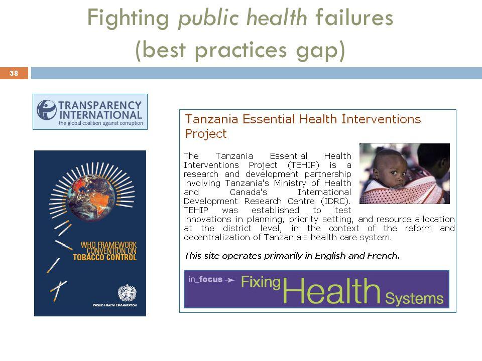 Fighting public health failures (best practices gap) 38