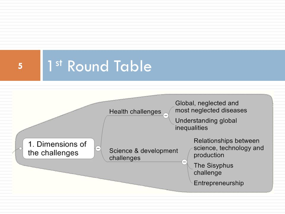 1 st Round Table 5