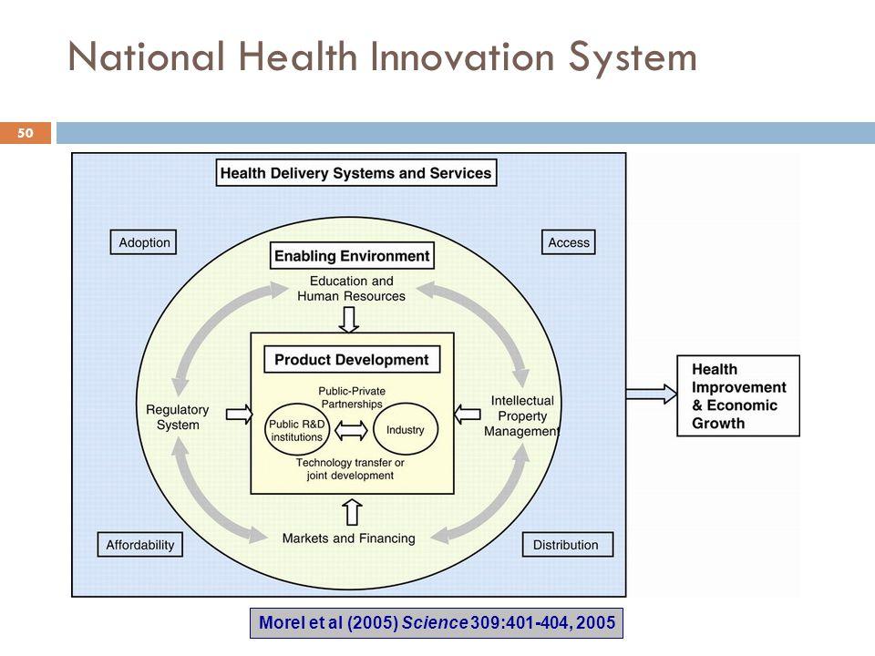 50 National Health Innovation System Morel et al (2005) Science 309:401-404, 2005