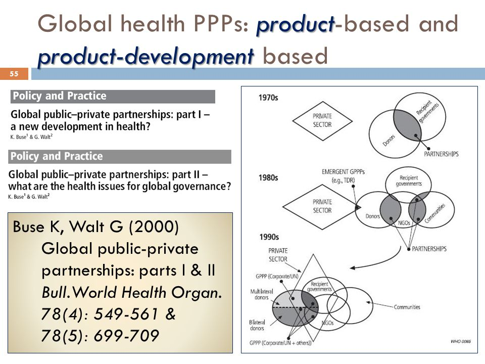 product product-development Global health PPPs: product-based and product-development based Buse K, Walt G (2000) Global public-private partnerships: