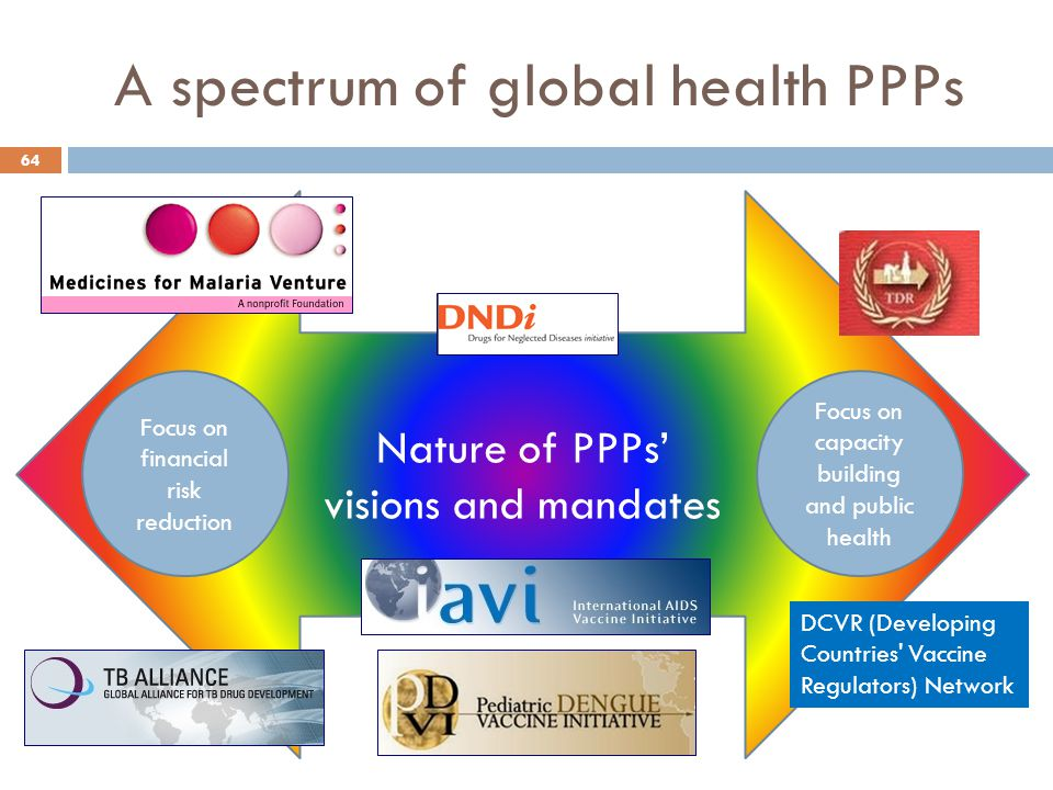 A spectrum of global health PPPs Nature of PPPs' visions and mandates Focus on financial risk reduction Focus on capacity building and public health 6