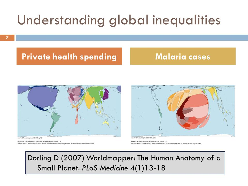 Understanding global inequalities Private health spendingMalaria cases Dorling D (2007) Worldmapper: The Human Anatomy of a Small Planet. PLoS Medicin