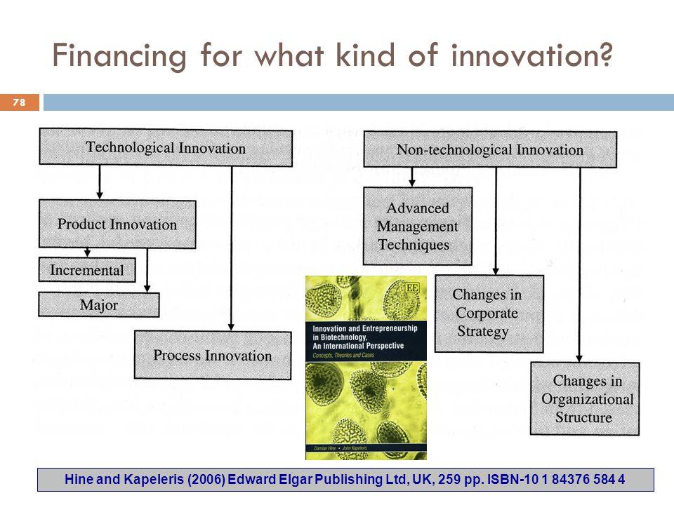 Financing for what kind of innovation? 78 Hine and Kapeleris (2006) Edward Elgar Publishing Ltd, UK, 259 pp. ISBN-10 1 84376 584 4