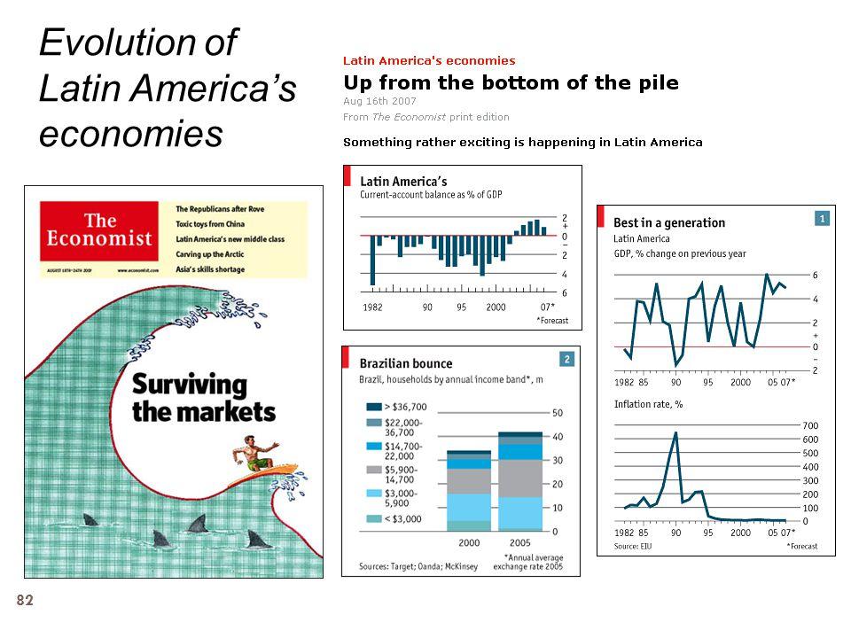 82 Evolution of Latin America's economies