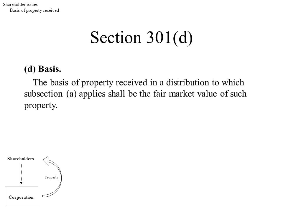 Section 301(d) (d) Basis. The basis of property received in a distribution to which subsection (a) applies shall be the fair market value of such prop