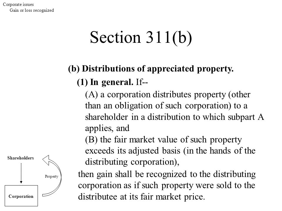 Section 311(b) (b) Distributions of appreciated property.