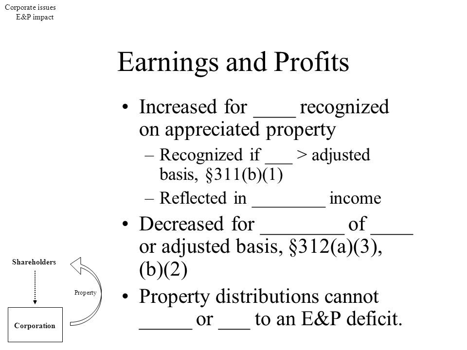 Earnings and Profits Increased for ____ recognized on appreciated property –Recognized if ___ > adjusted basis, §311(b)(1) –Reflected in ________ income Decreased for ________ of ____ or adjusted basis, §312(a)(3), (b)(2) Property distributions cannot _____ or ___ to an E&P deficit.