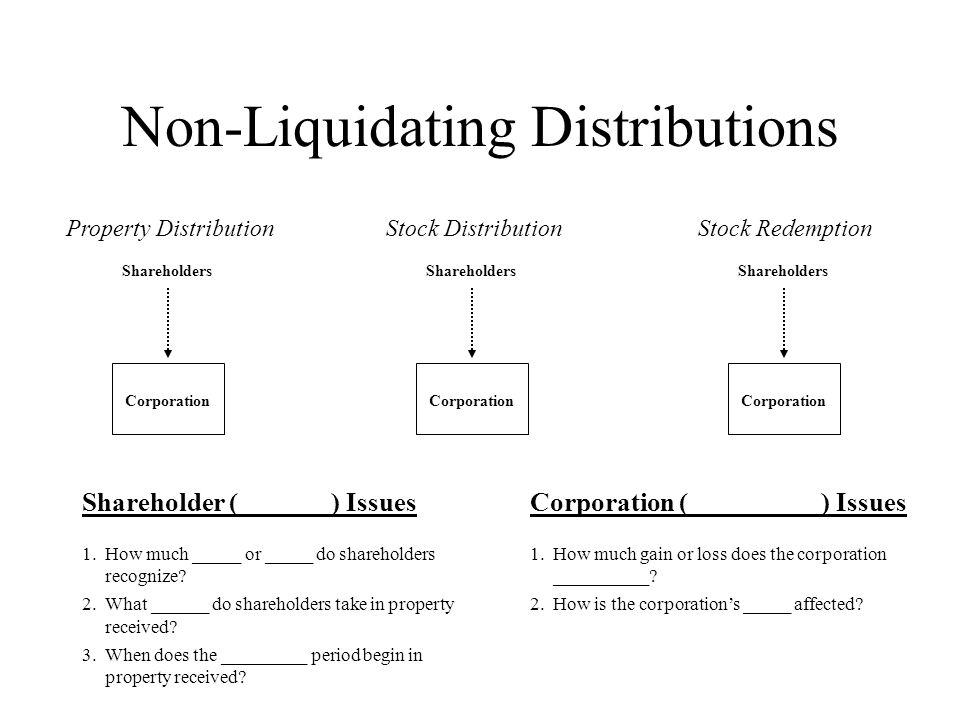 Non-Liquidating Distributions Shareholders Corporation Shareholders Corporation Shareholders Corporation Property DistributionStock DistributionStock