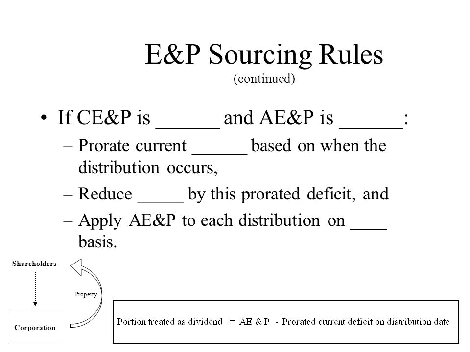 E&P Sourcing Rules (continued) Shareholders Corporation Property If CE&P is ______ and AE&P is ______: –Prorate current ______ based on when the distribution occurs, –Reduce _____ by this prorated deficit, and –Apply AE&P to each distribution on ____ basis.