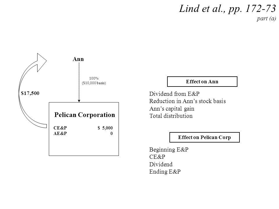 Ann Pelican Corporation CE&P$ 5,000 AE&P0 $17,500 100% ($10,000 basis) Effect on Ann Lind et al., pp. 172-73 part (a) Effect on Pelican Corp Dividend