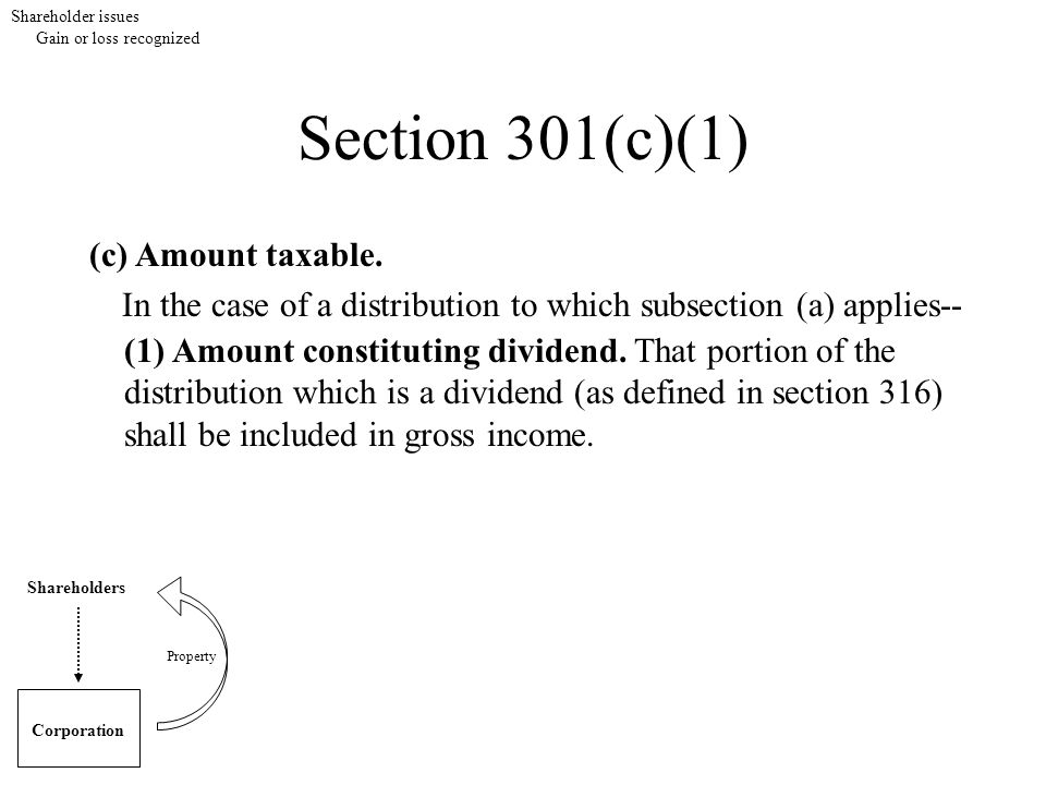 Section 301(c)(1) (c) Amount taxable. In the case of a distribution to which subsection (a) applies-- Shareholders Corporation Property (1) Amount con