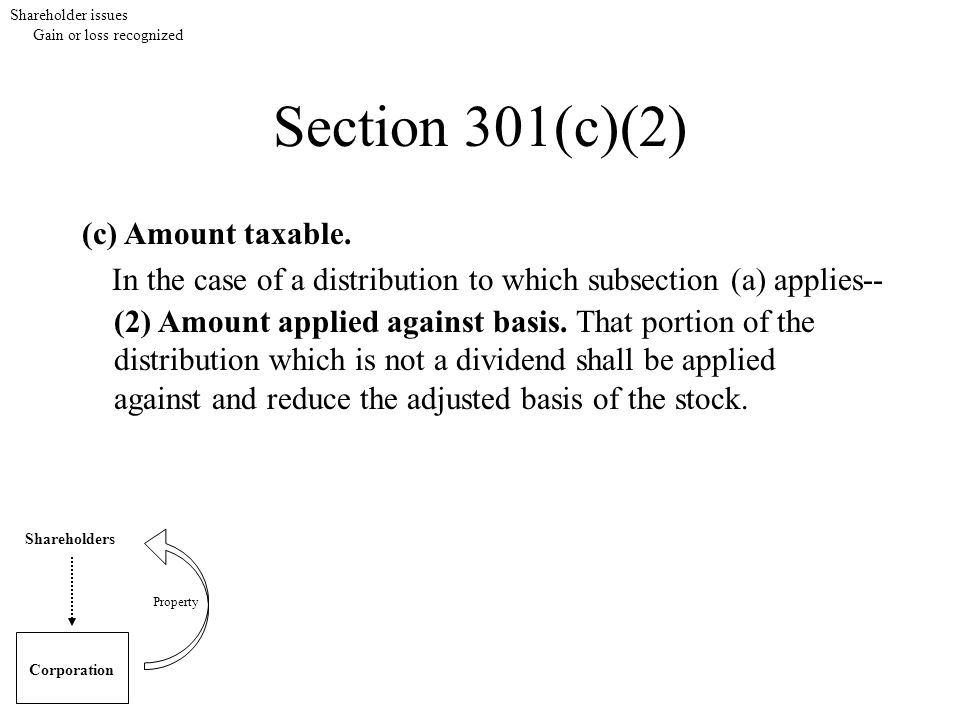 Section 301(c)(2) (c) Amount taxable. In the case of a distribution to which subsection (a) applies-- Shareholders Corporation Property (2) Amount app