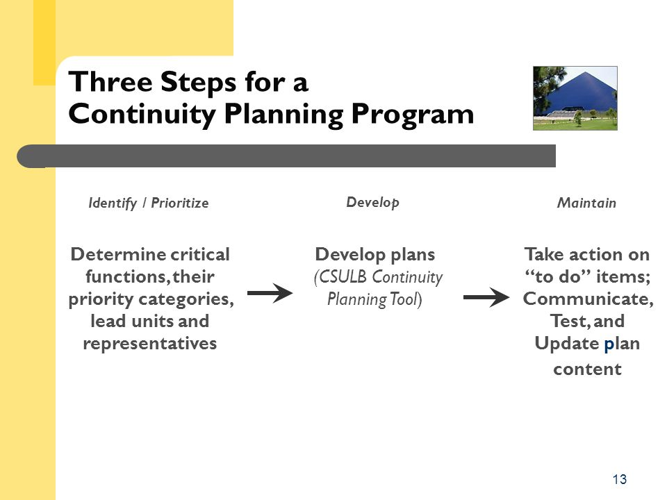 13 Three Steps for a Continuity Planning Program Determine critical functions, their priority categories, lead units and representatives Develop plans (CSULB Continuity Planning Tool) Take action on to do items; Communicate, Test, and Update plan content Develop Identify / Prioritize Maintain