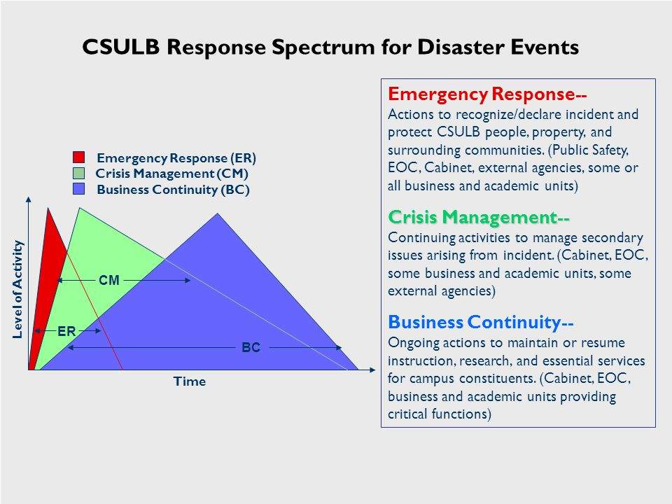 7 CSULB Response Spectrum for Disaster Events Level of Activity Time Business Continuity (BC) Crisis Management (CM) Emergency Response ( ER ) ER CM BC Emergency Response-- Actions to recognize/declare incident and protect CSULB people, property, and surrounding communities.