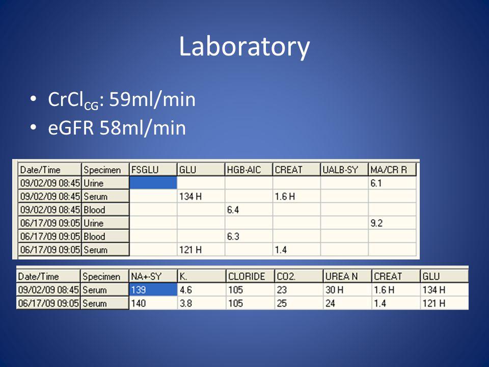 Laboratory CrCl CG : 59ml/min eGFR 58ml/min