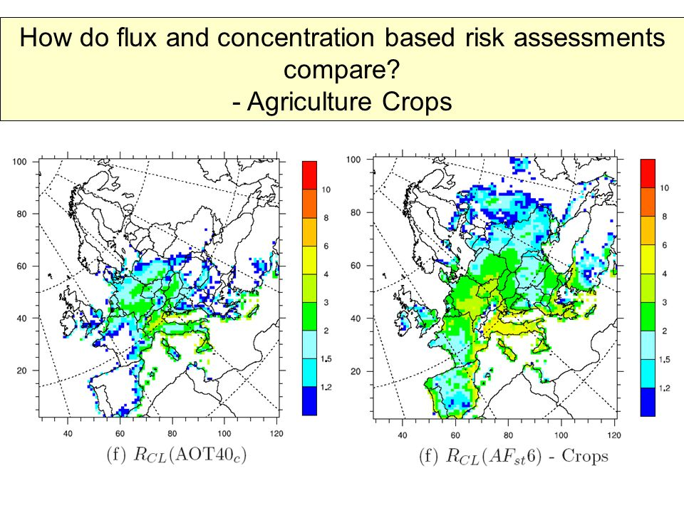 How do flux and concentration based risk assessments compare - Agriculture Crops