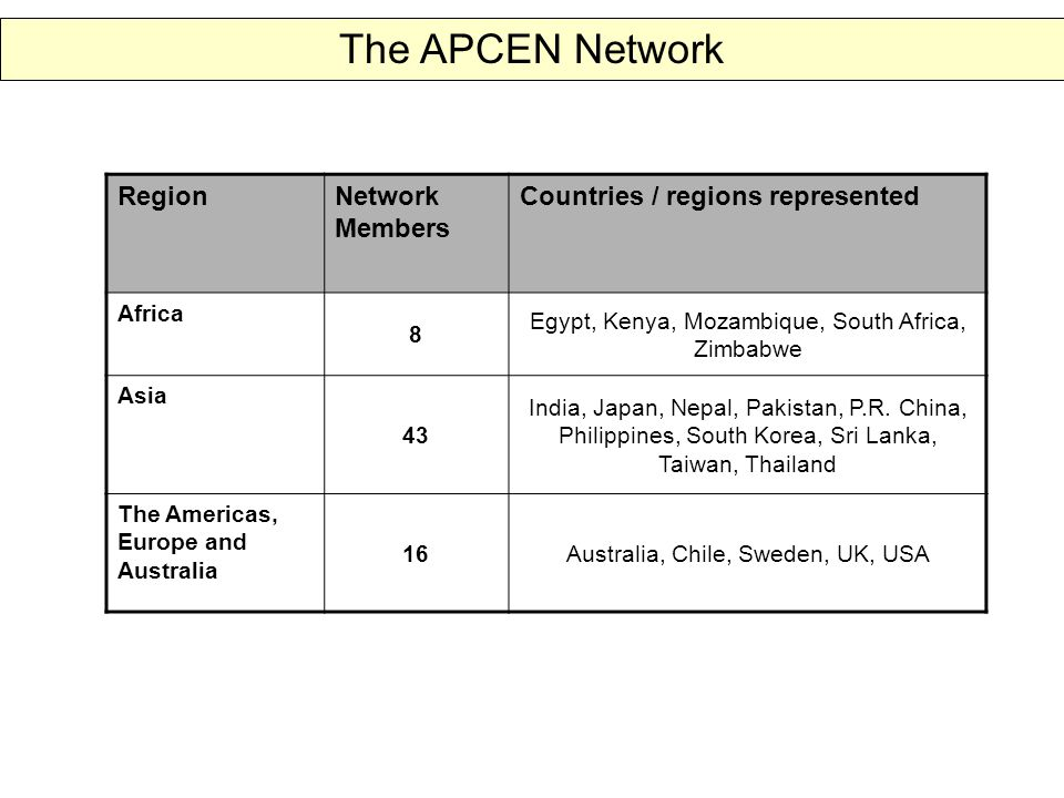The APCEN Network RegionNetwork Members Countries / regions represented Africa 8 Egypt, Kenya, Mozambique, South Africa, Zimbabwe Asia 43 India, Japan, Nepal, Pakistan, P.R.