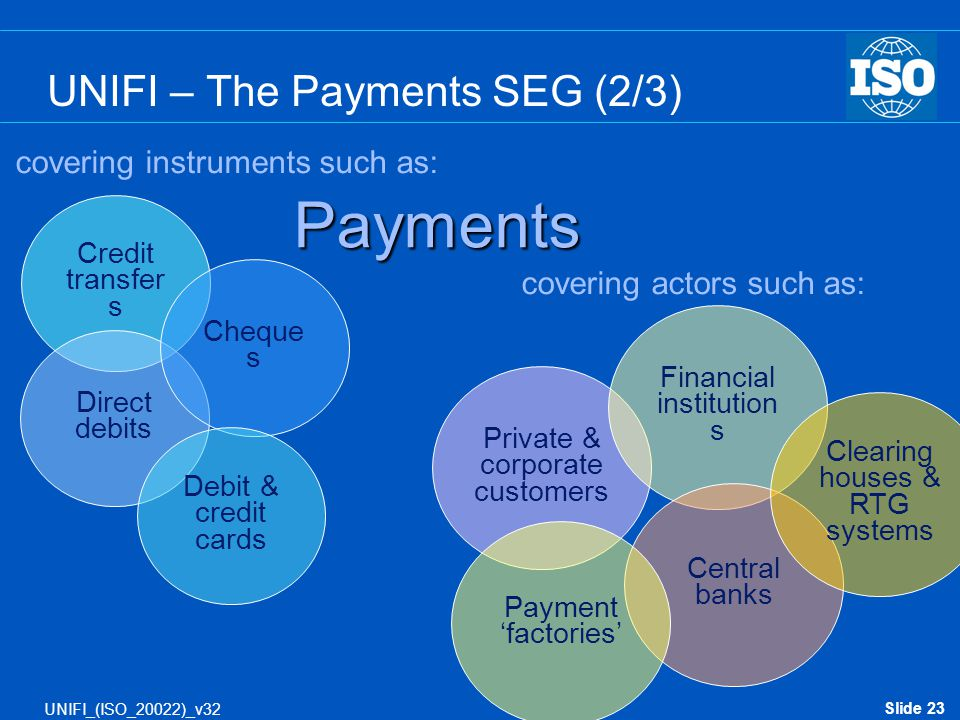 Slide 23 UNIFI_(ISO_20022)_v32 UNIFI – The Payments SEG (2/3) Payments Credit transfer s covering instruments such as: Direct debits Cheque s Debit &