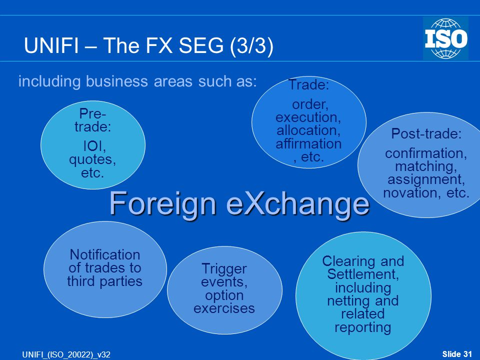 Slide 31 UNIFI_(ISO_20022)_v32 including business areas such as: Clearing and Settlement, including netting and related reporting Post-trade: confirma