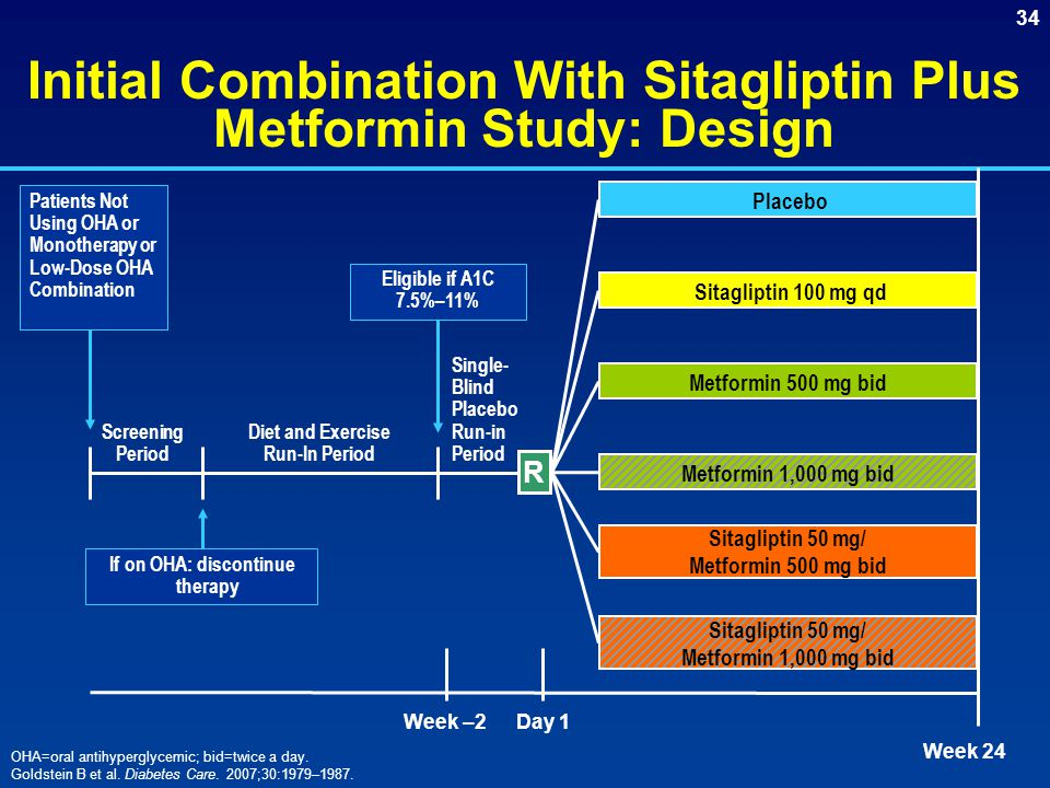 34 Initial Combination With Sitagliptin Plus Metformin Study: Design Week –2Day 1 Screening Period If on OHA: discontinue therapy Single- Blind Placebo Run-in Period Diet and Exercise Run-In Period Eligible if A1C 7.5%–11% Week 24 Patients Not Using OHA or Monotherapy or Low-Dose OHA Combination PlaceboSitagliptin 100 mg qd Metformin 500 mg bid Metformin 1,000 mg bid Sitagliptin 50 mg/ Metformin 500 mg bid Sitagliptin 50 mg/ Metformin 1,000 mg bid R OHA=oral antihyperglycemic; bid=twice a day.