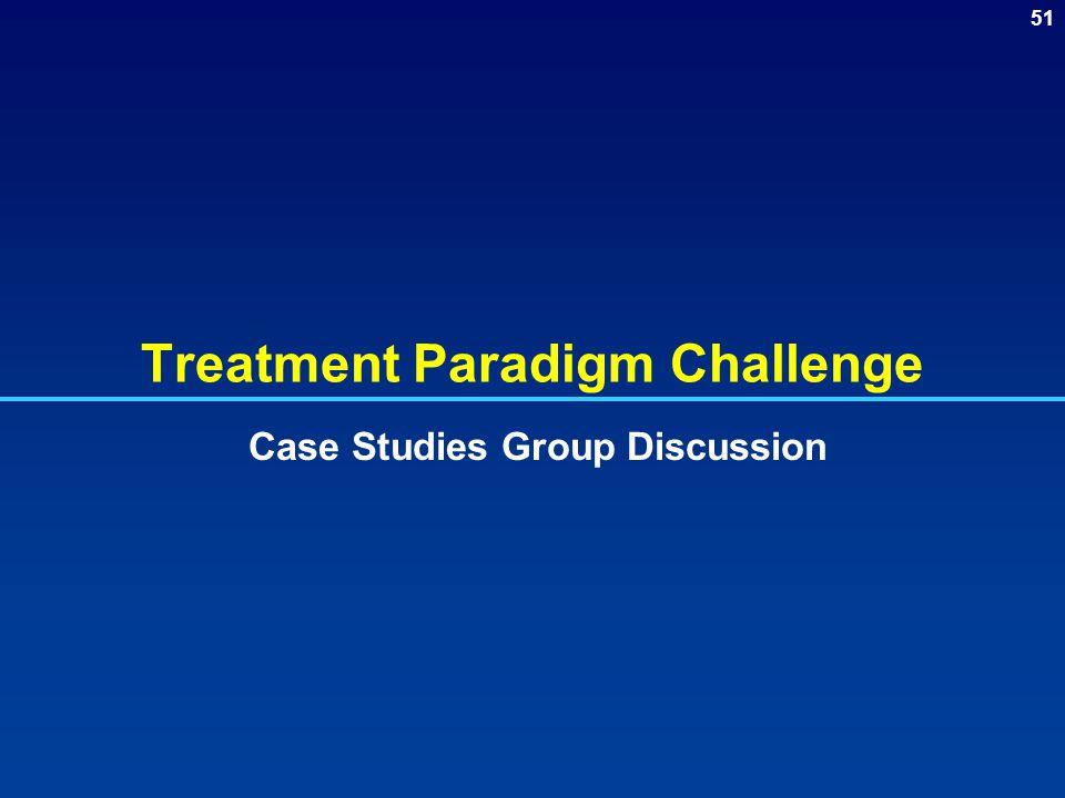 51 Treatment Paradigm Challenge Case Studies Group Discussion