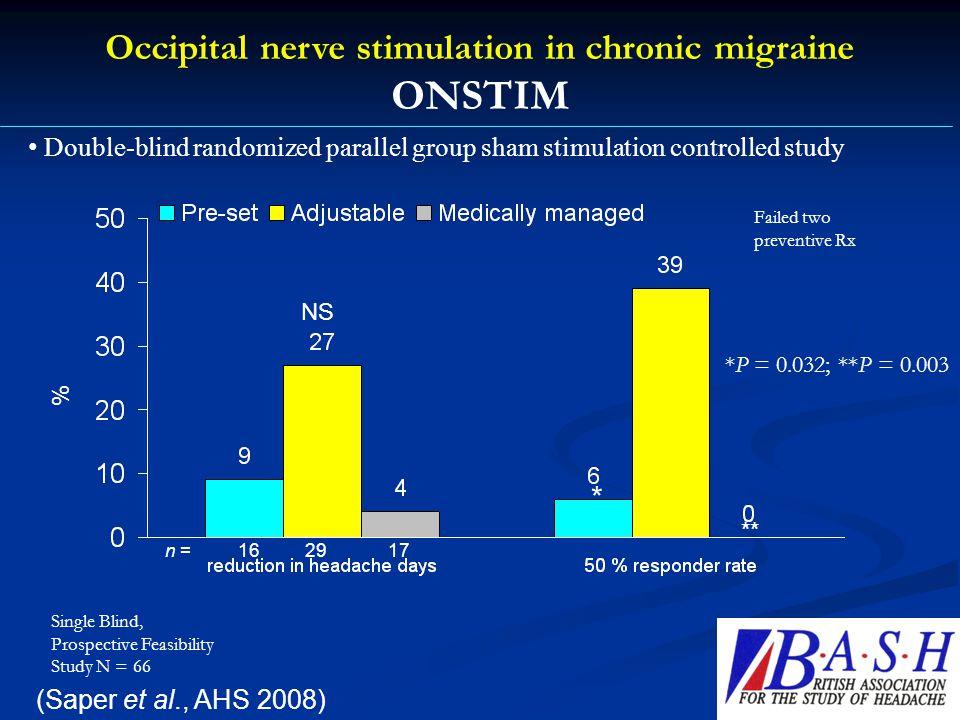 (Saper et al., AHS 2008) % Occipital nerve stimulation in chronic migraine ONSTIM Double-blind randomized parallel group sham stimulation controlled s
