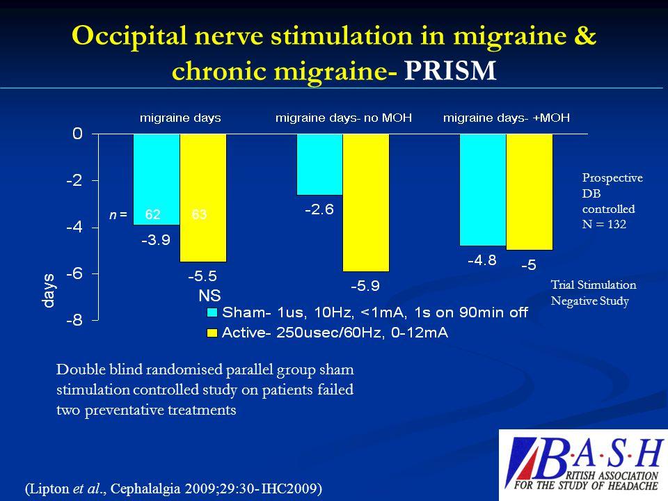 (Lipton et al., Cephalalgia 2009;29:30- IHC2009) days Occipital nerve stimulation in migraine & chronic migraine- PRISM n = 62 63 NS Double blind rand