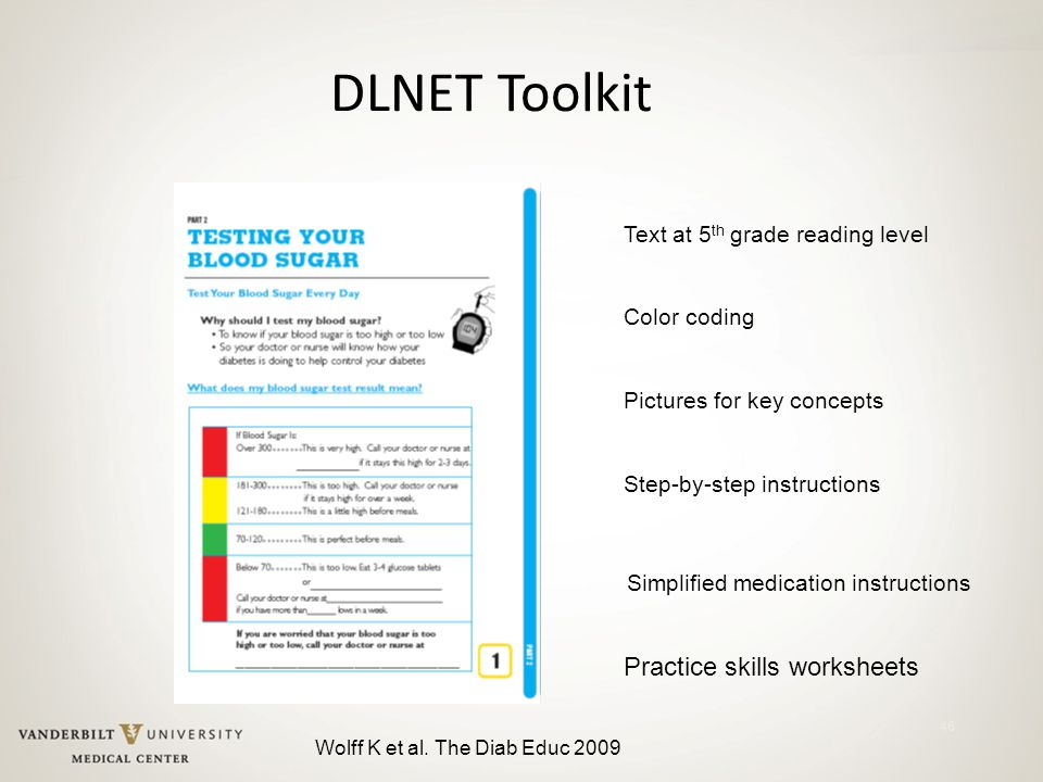 46 DLNET Toolkit Wolff K et al. The Diab Educ 2009 Text at 5 th grade reading level Color coding Pictures for key concepts Step-by-step instructions S