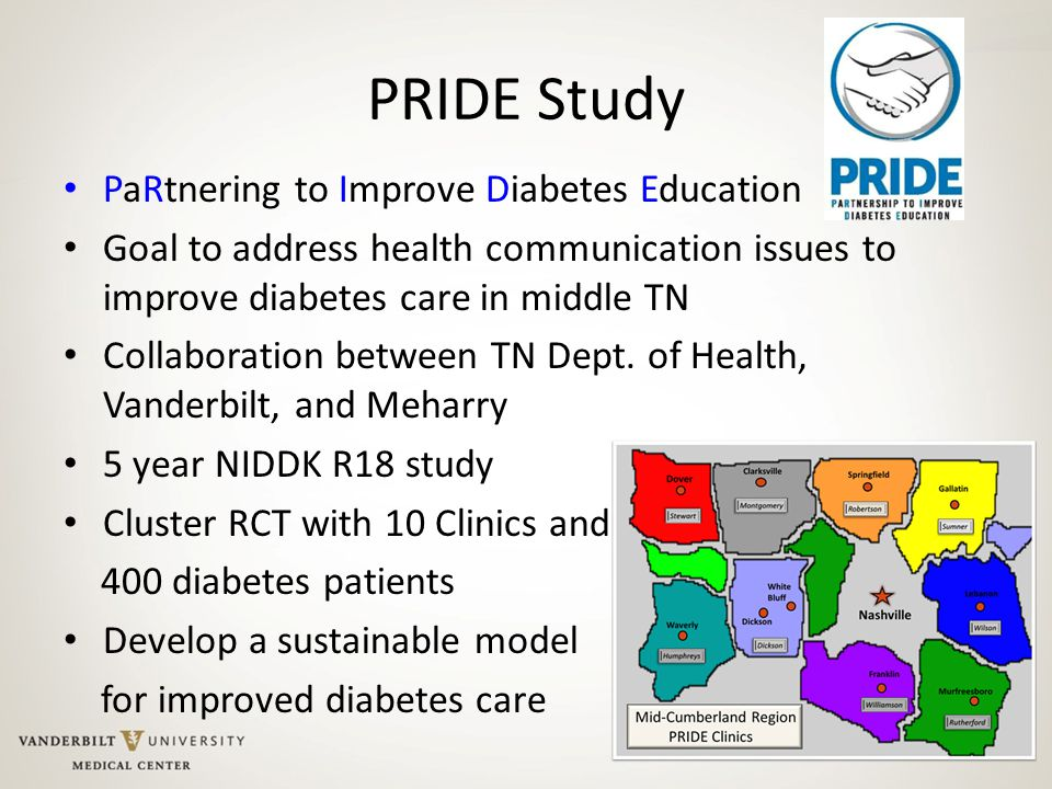 PRIDE Study PaRtnering to Improve Diabetes Education Goal to address health communication issues to improve diabetes care in middle TN Collaboration b