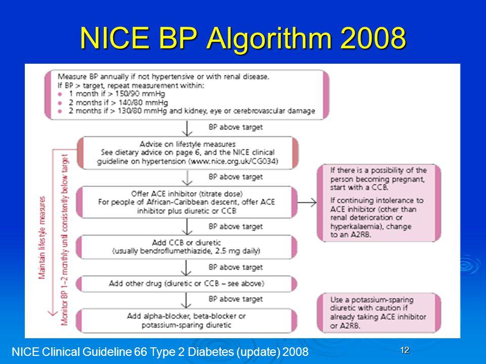 12 NICE BP Algorithm 2008 NICE Clinical Guideline 66 Type 2 Diabetes (update) 2008