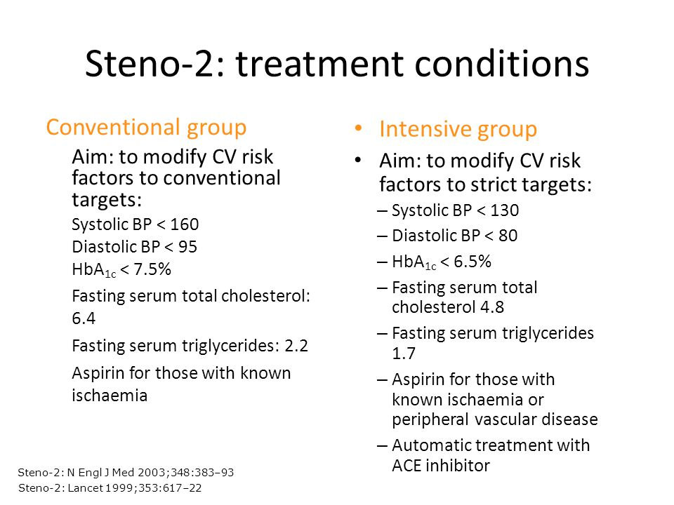 Steno-2: treatment conditions Intensive group Aim: to modify CV risk factors to strict targets: – Systolic BP < 130 – Diastolic BP < 80 – HbA 1c < 6.5
