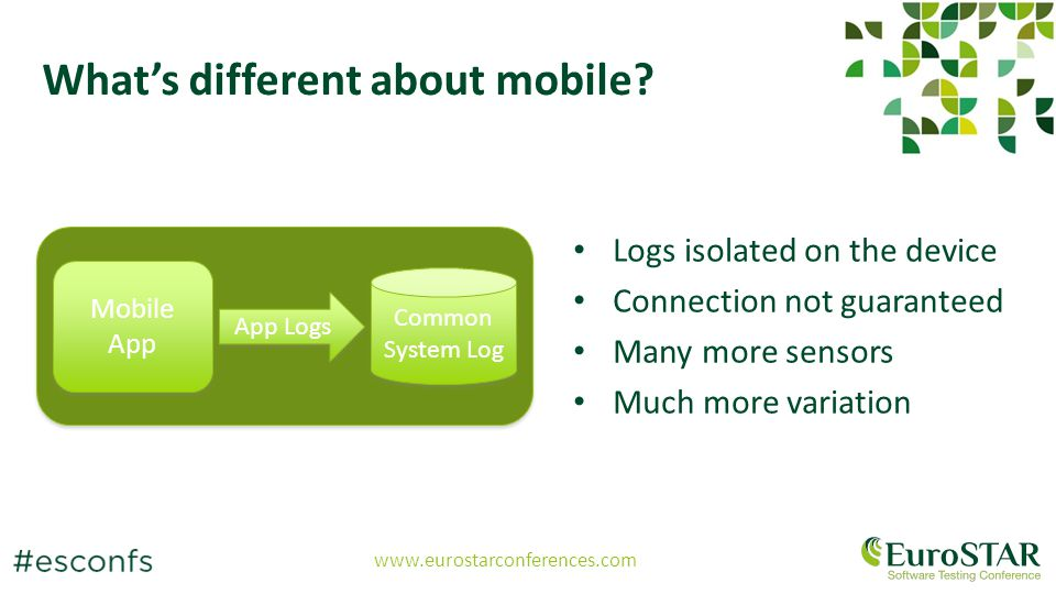 www.eurostarconferences.com What's different about mobile.