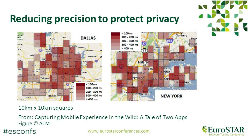 www.eurostarconferences.com Reducing precision to protect privacy 10km x 10km squares From: Capturing Mobile Experience in the Wild: A Tale of Two Apps Figure © ACM