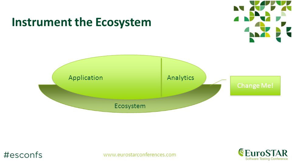 www.eurostarconferences.com Instrument the Ecosystem ApplicationAnalytics Ecosystem Change Me!