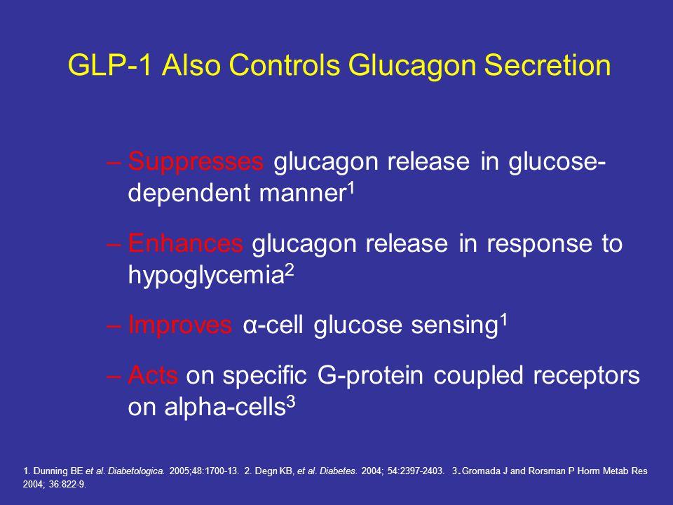 1. Dunning BE et al. Diabetologica. 2005;48:1700-13.