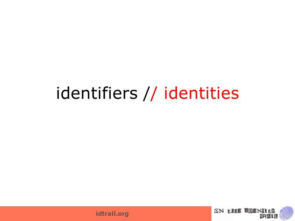 idtrail.org identifiers // identities