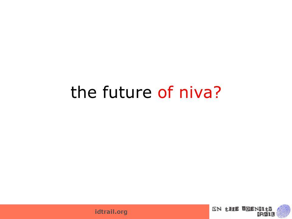 the future of niva