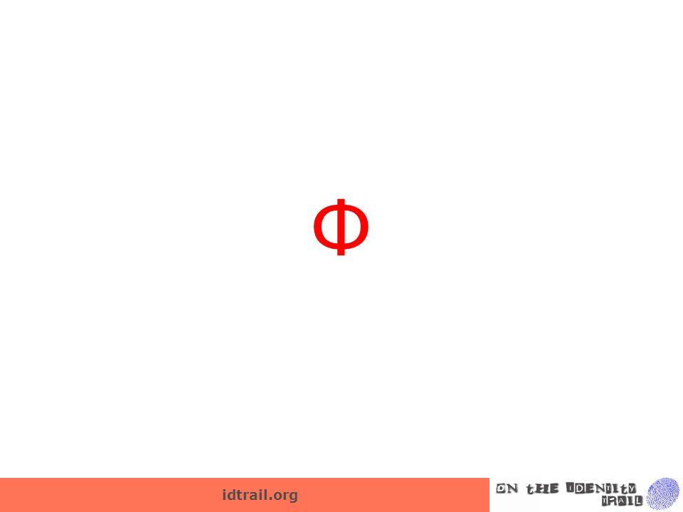 idtrail.org Ф