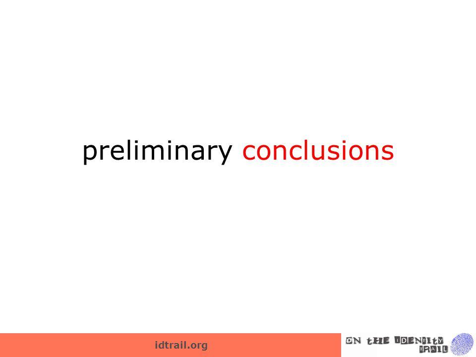 idtrail.org preliminary conclusions