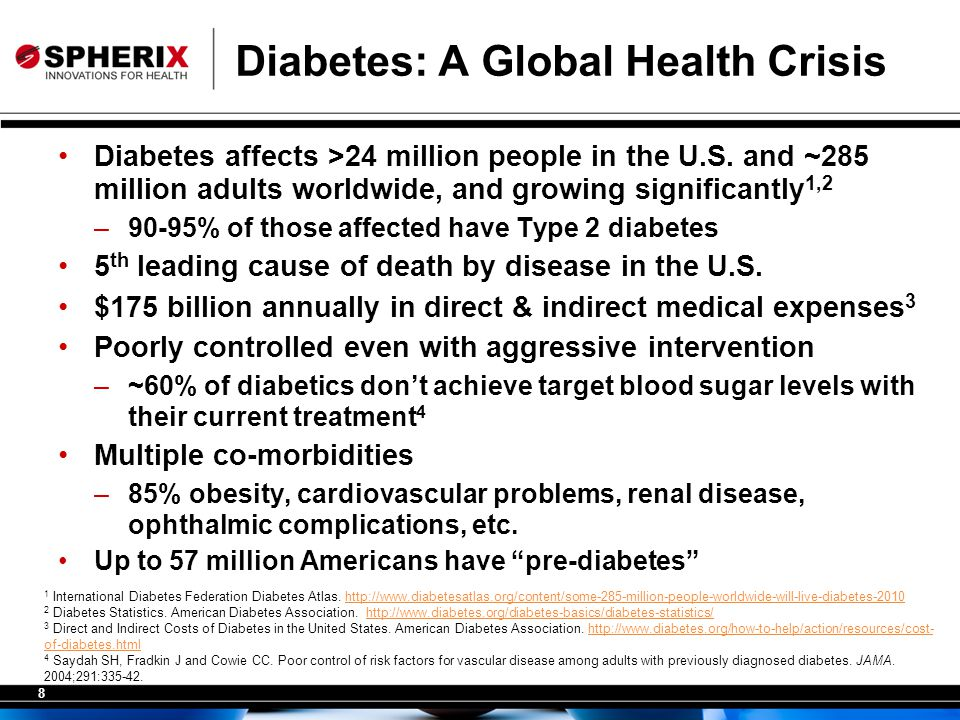 8 Diabetes: A Global Health Crisis Diabetes affects >24 million people in the U.S.