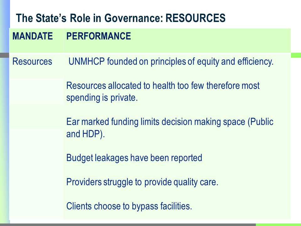 The State's Role in Governance: RESOURCES MANDATEPERFORMANCE Resources UNMHCP founded on principles of equity and efficiency.