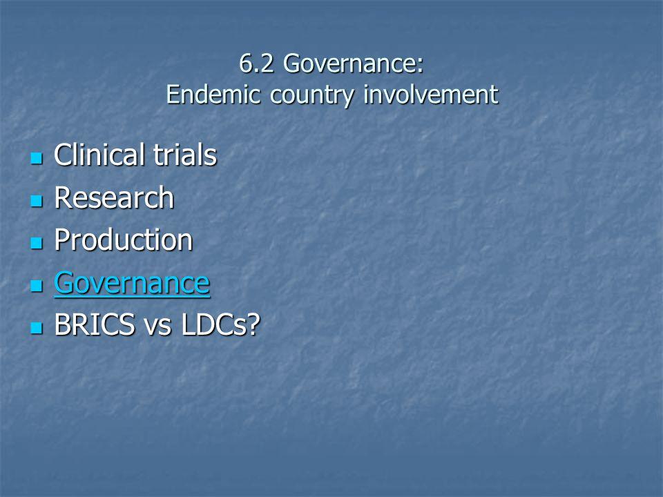 6.2 Governance: Endemic country involvement Clinical trials Clinical trials Research Research Production Production Governance Governance Governance BRICS vs LDCs.